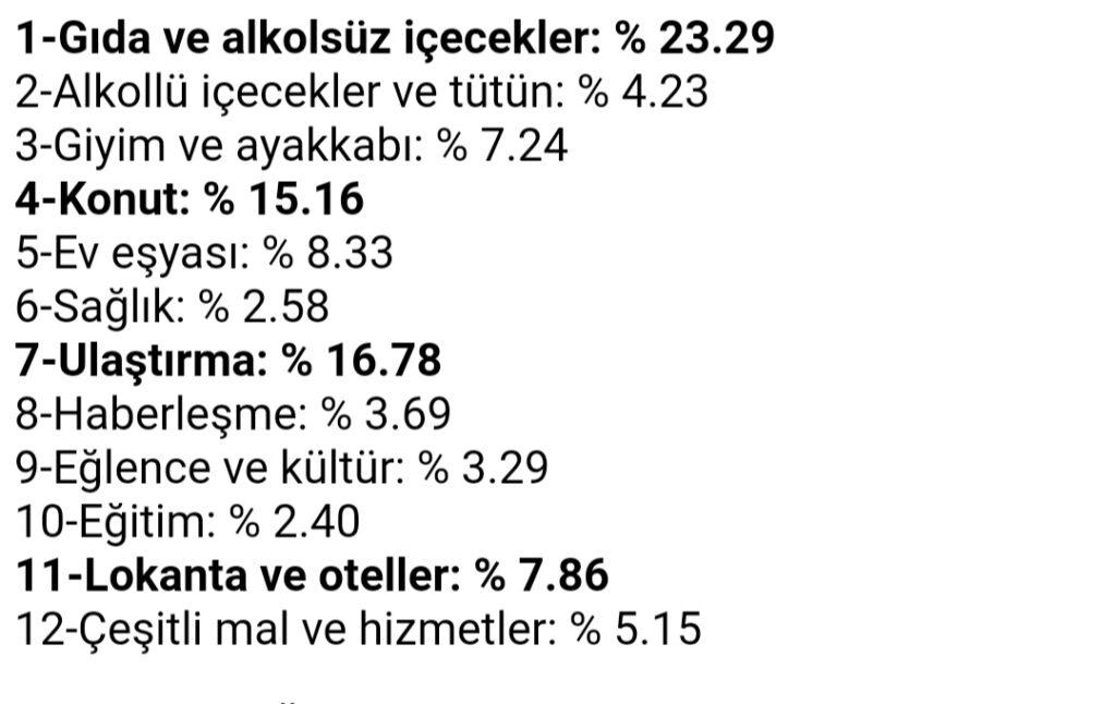 enflasyon-dagilimi-2020