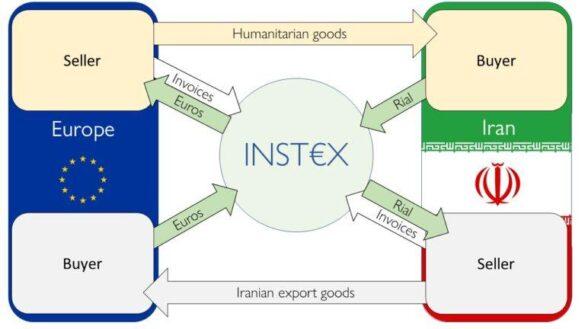 instex-sistemi
