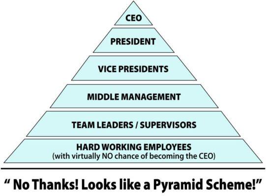 piramit-girgir
