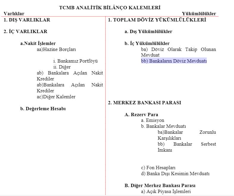 analitik-bilanco