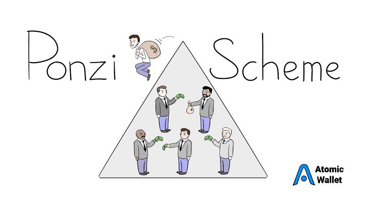 Madoff-ponzi